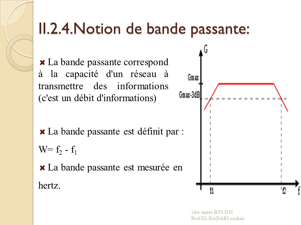II.2.4.Notion de bande passante: