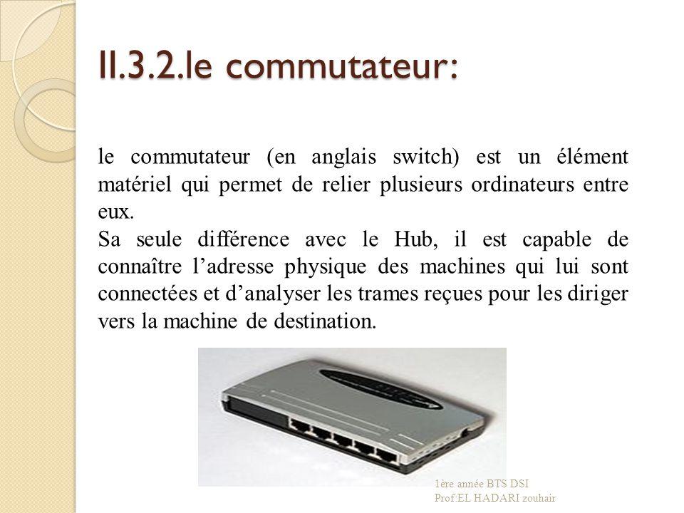 II.3.2.le commutateur: le commutateur (en anglais switch) est un élément matériel qui permet de relier plusieurs ordinateurs entre eux.