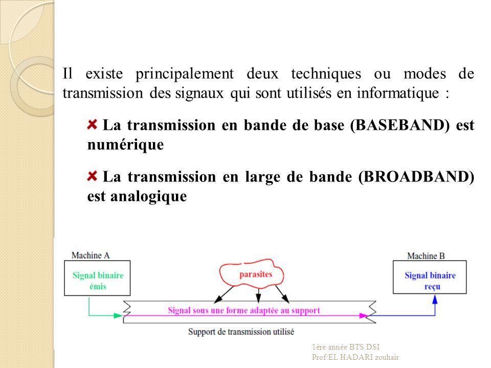 La transmission en bande de base (BASEBAND) est numérique