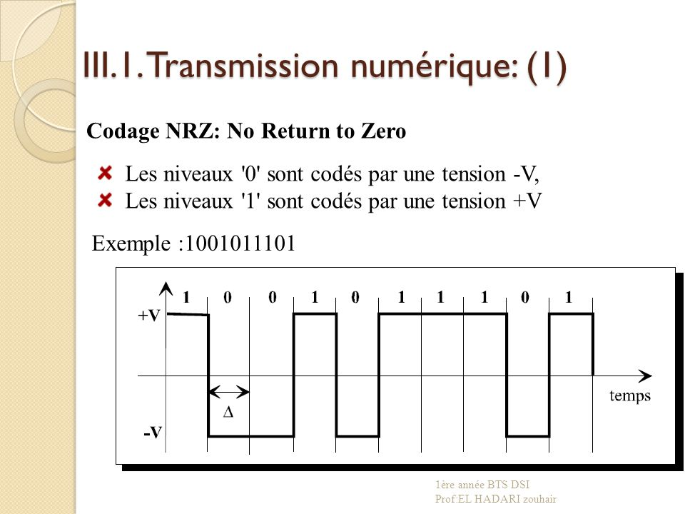 III.1. Transmission numérique: (1)