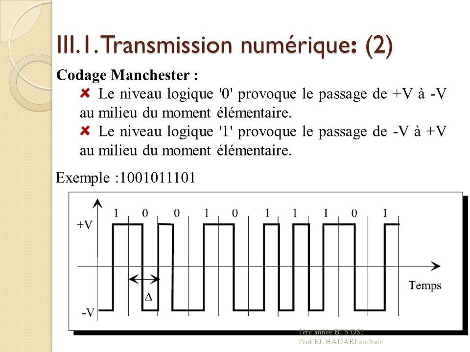 III.1. Transmission numérique: (2)