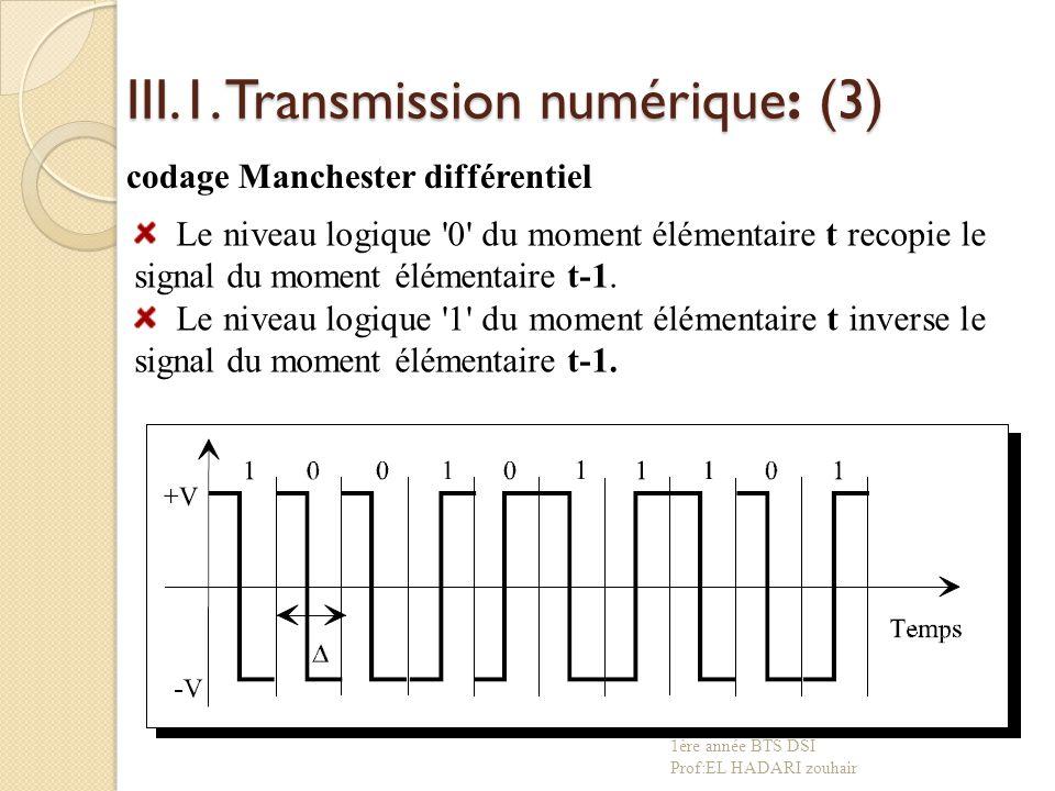 III.1. Transmission numérique: (3)
