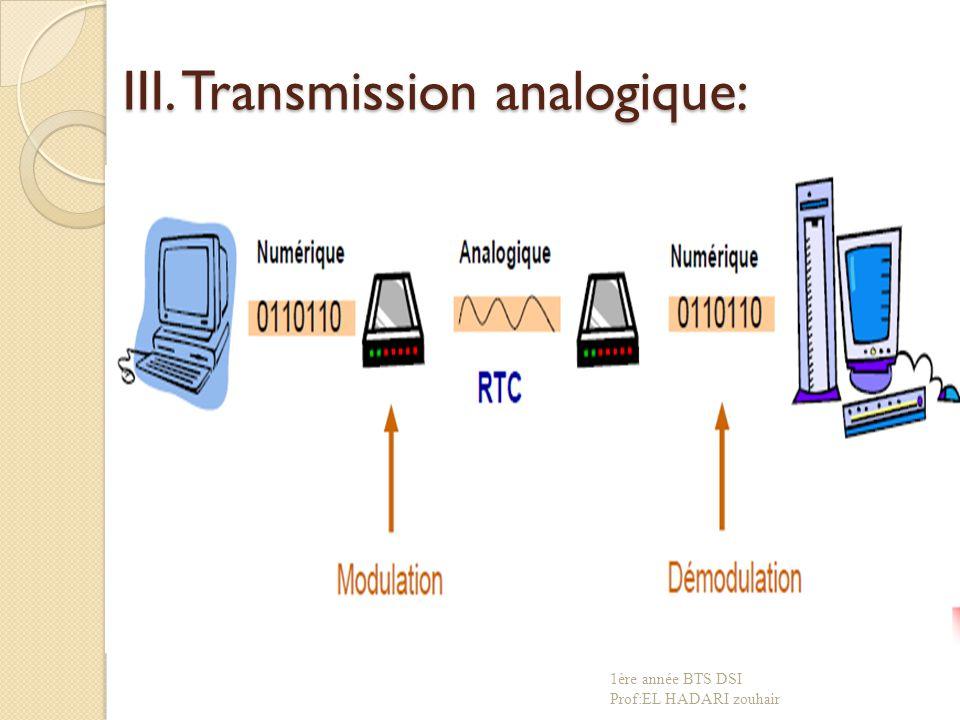 III. Transmission analogique: