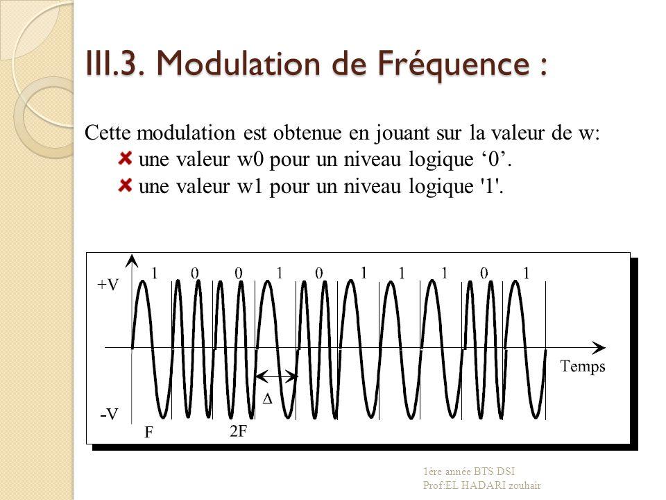 III.3. Modulation de Fréquence :
