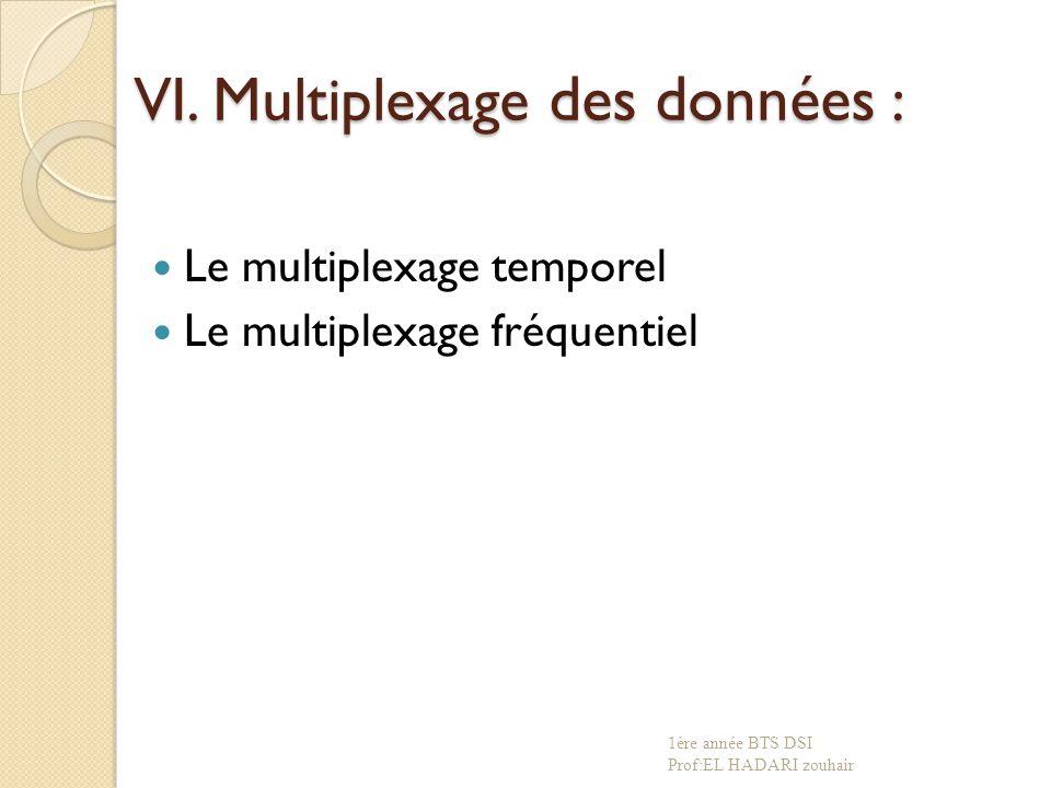 VI. Multiplexage des données :