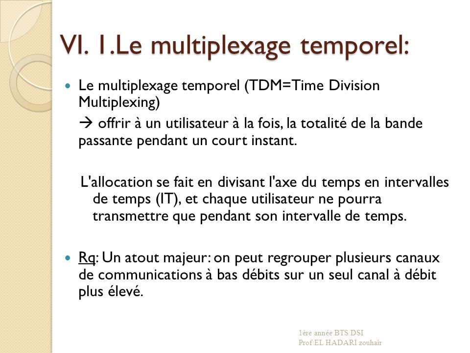VI. 1.Le multiplexage temporel: