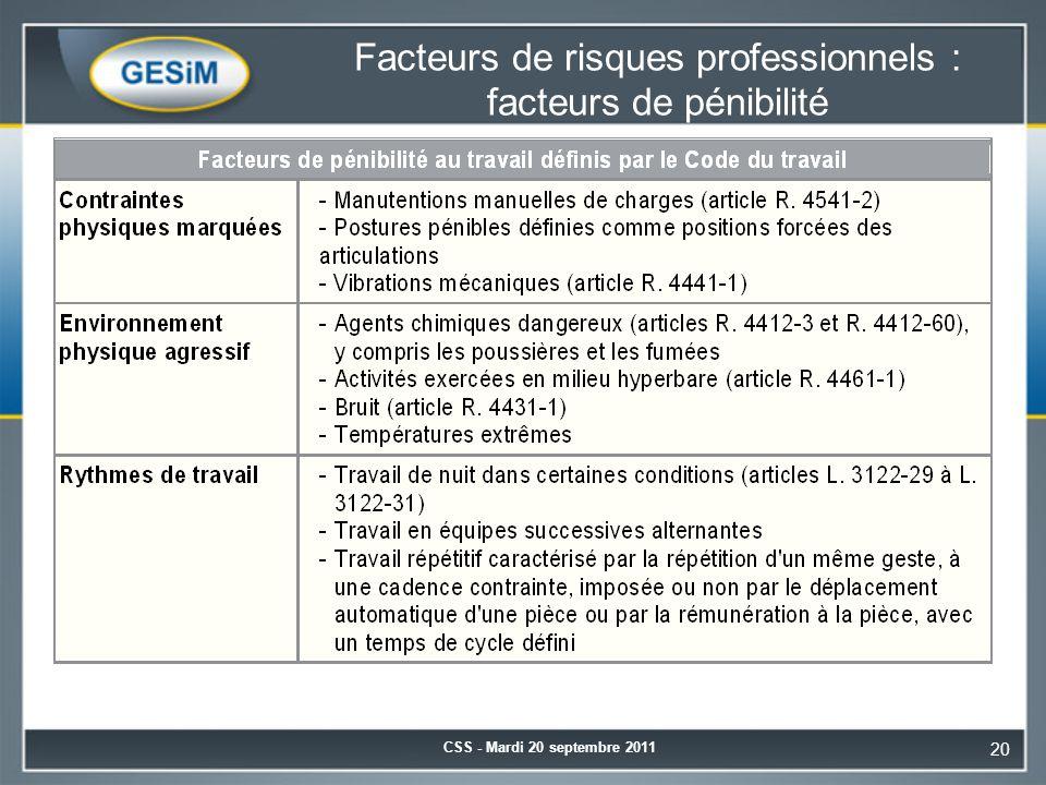 Facteurs de risques professionnels : facteurs de pénibilité