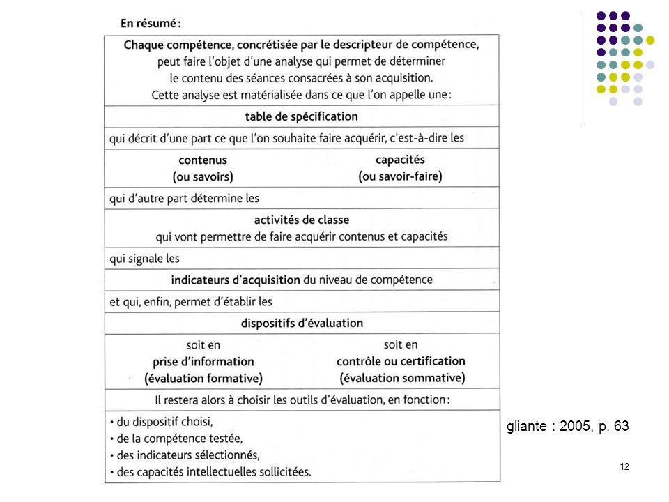 Tagliante : 2005, p. 63