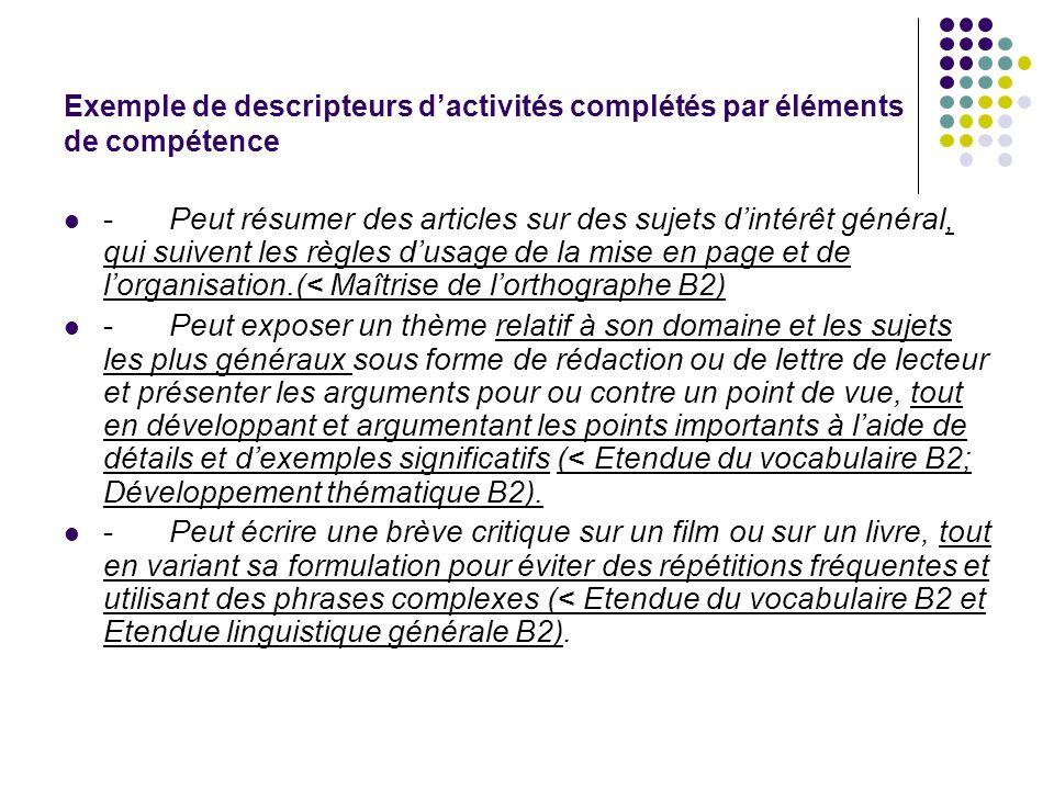 Exemple de descripteurs d'activités complétés par éléments de compétence