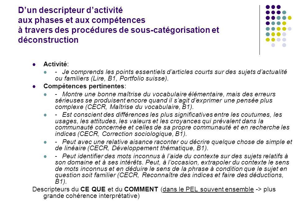 D'un descripteur d'activité aux phases et aux compétences à travers des procédures de sous-catégorisation et déconstruction