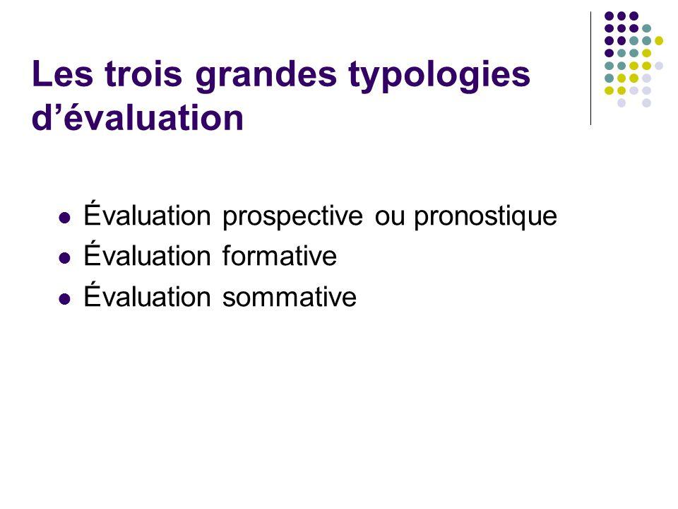 Les trois grandes typologies d'évaluation