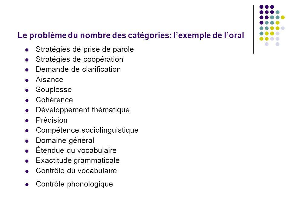 Le problème du nombre des catégories: l'exemple de l'oral