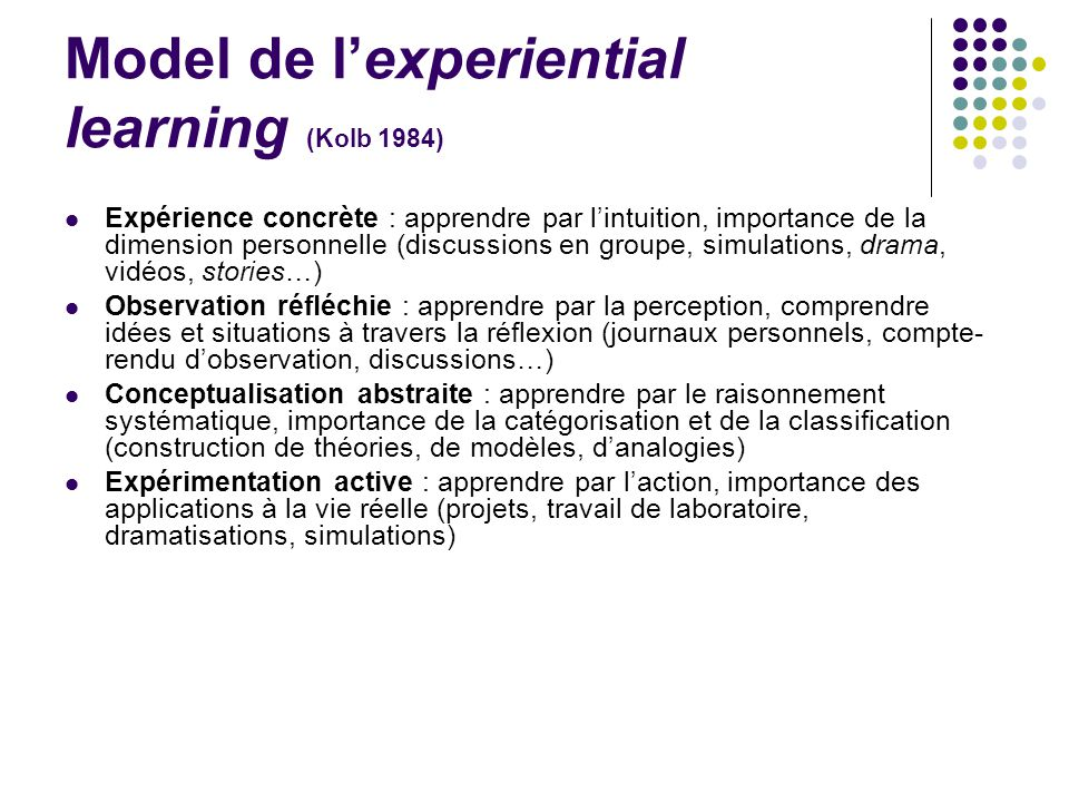 Model de l'experiential learning (Kolb 1984)