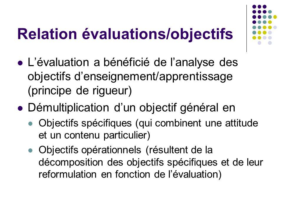 Relation évaluations/objectifs