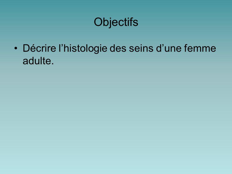 Objectifs Décrire l'histologie des seins d'une femme adulte.