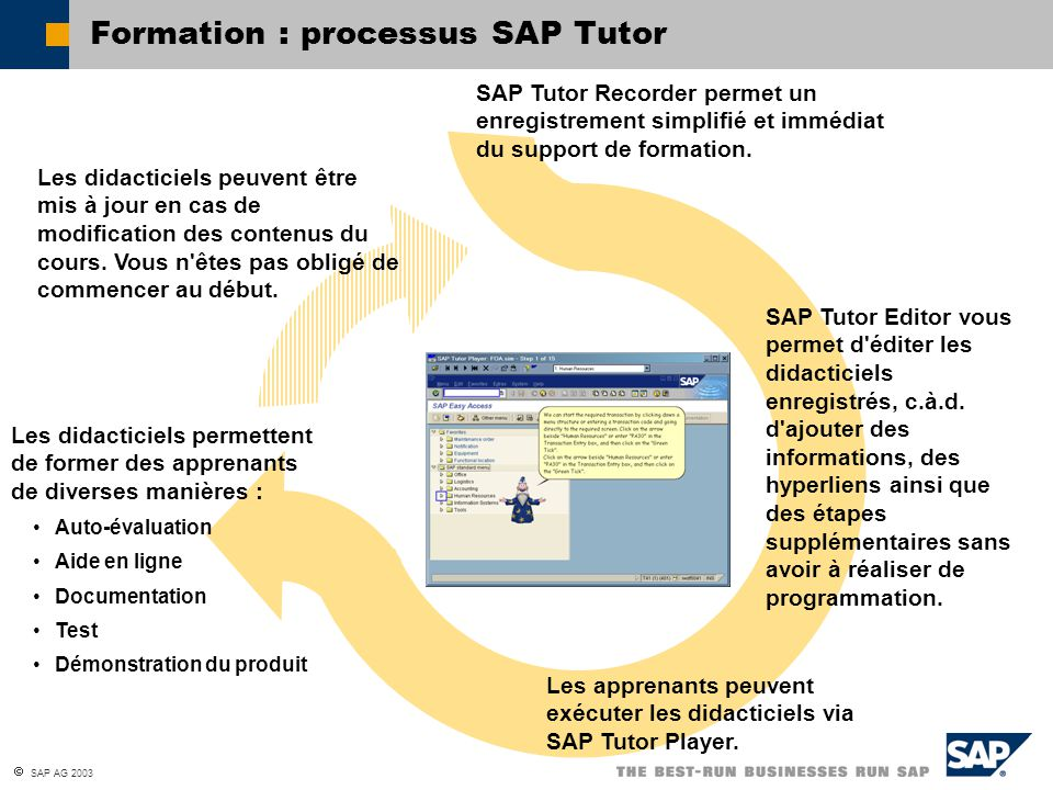 Formation : processus SAP Tutor