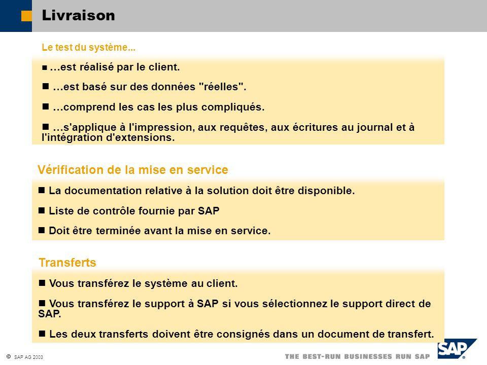 Livraison Vérification de la mise en service Transferts