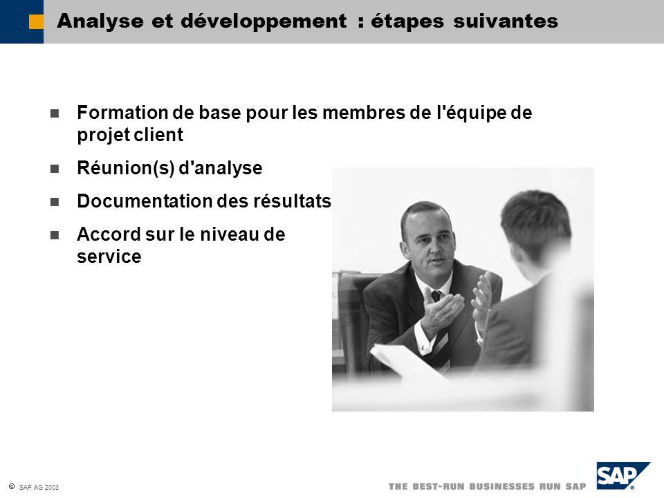Analyse et développement : étapes suivantes