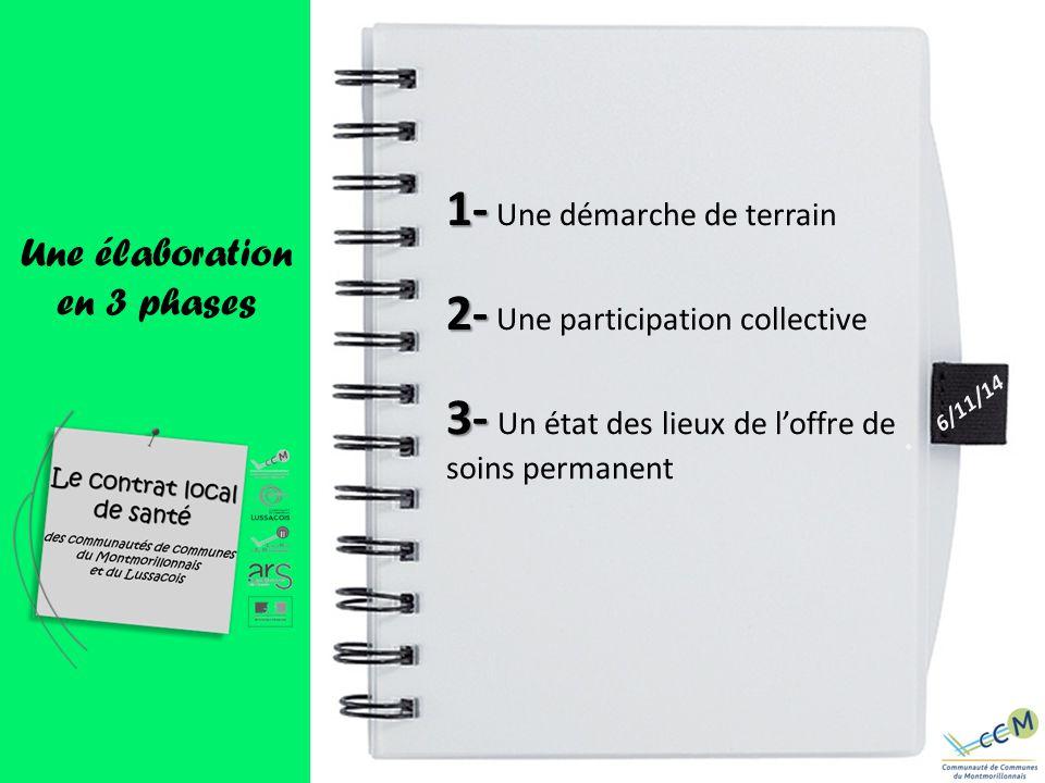 1- Une démarche de terrain 2- Une participation collective