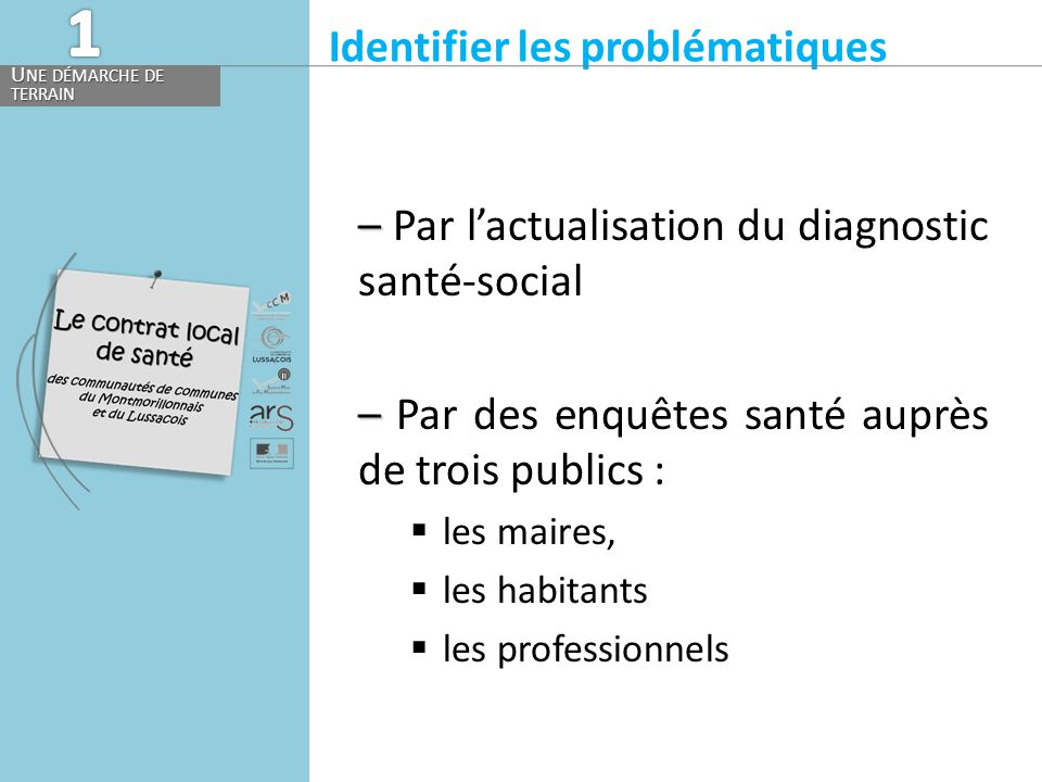 1 Identifier les problématiques