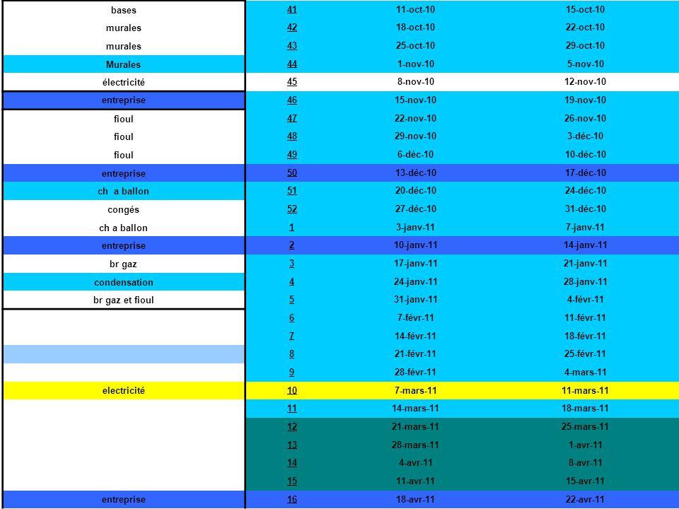 bases 41. 11-oct-10. 15-oct-10. murales. 42. 18-oct-10. 22-oct-10. 43. 25-oct-10. 29-oct-10.
