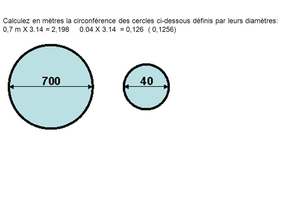 Calculez en mètres la circonférence des cercles ci-dessous définis par leurs diamètres: 0,7 m X 3.14 = 2,198 0.04 X 3.14 = 0,126 ( 0,1256)