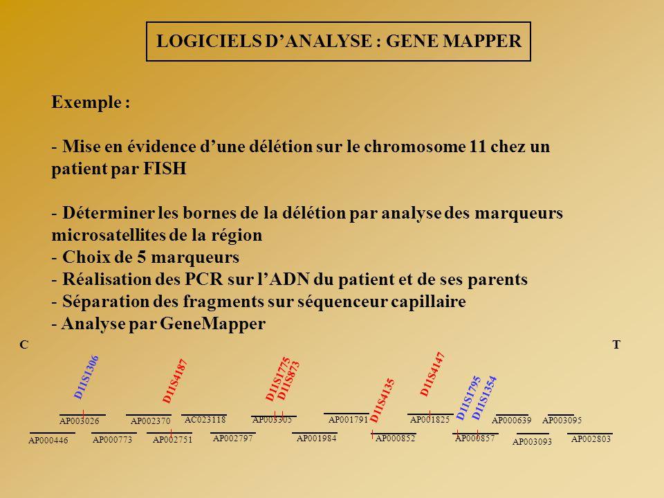 LOGICIELS D'ANALYSE : GENE MAPPER