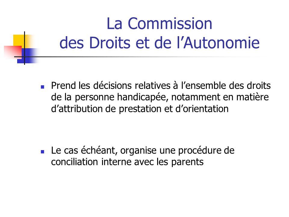La Commission des Droits et de l'Autonomie