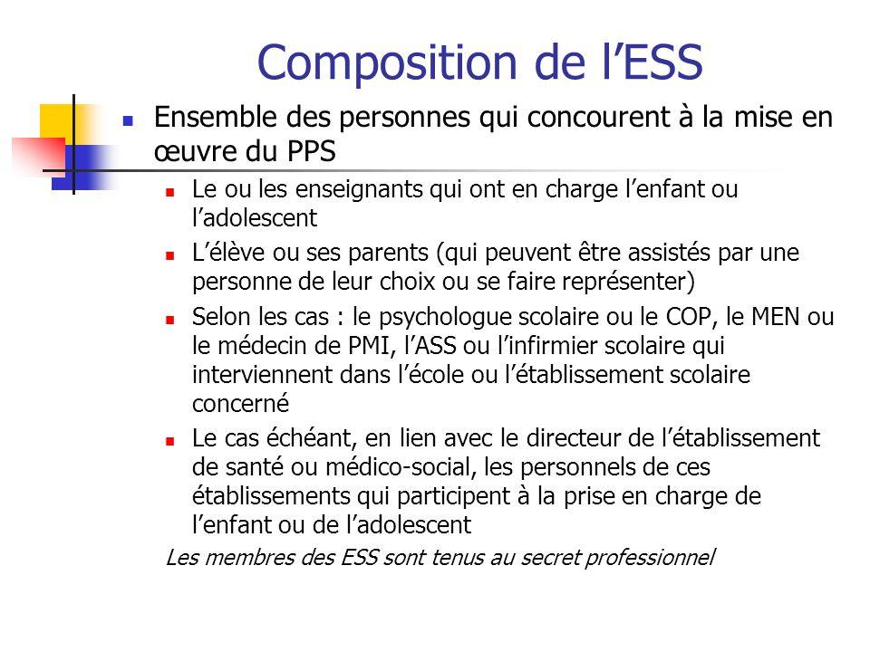 Composition de l'ESS Ensemble des personnes qui concourent à la mise en œuvre du PPS.