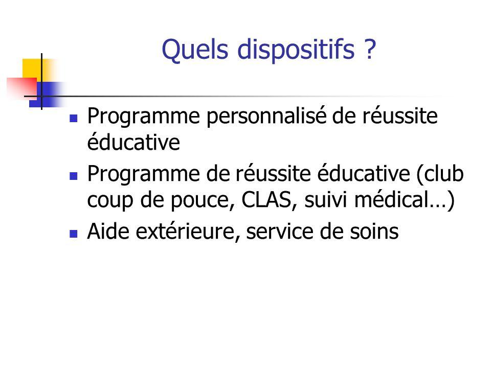 Quels dispositifs Programme personnalisé de réussite éducative