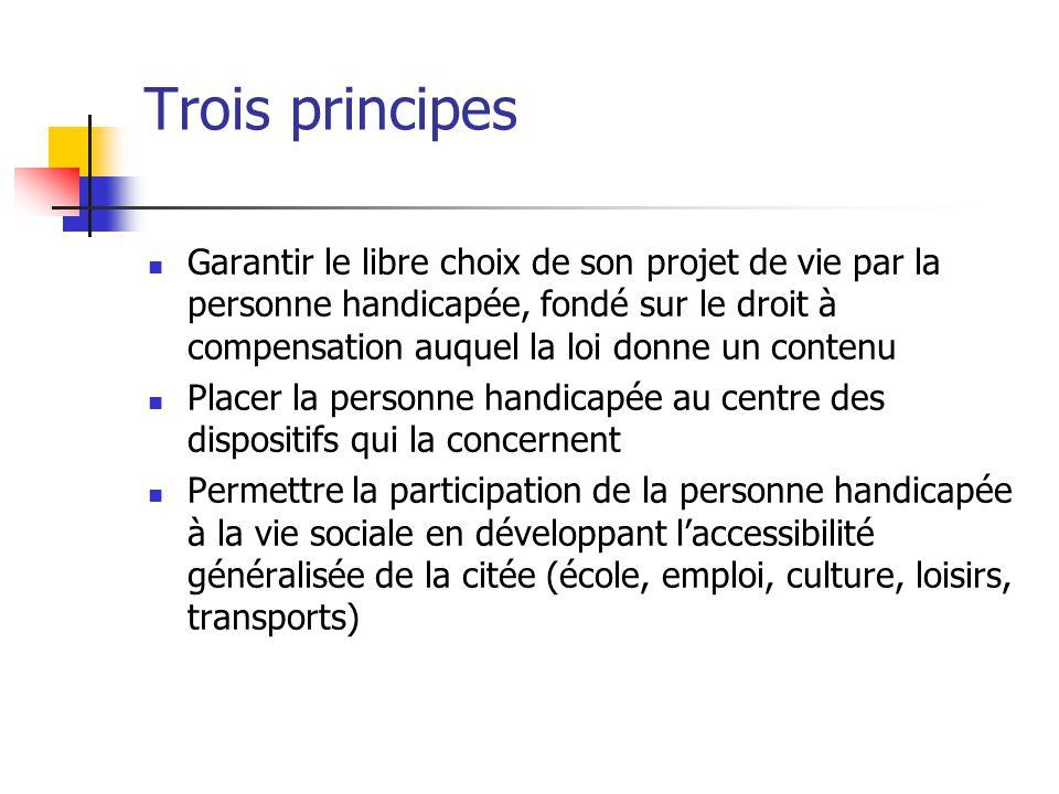Trois principes