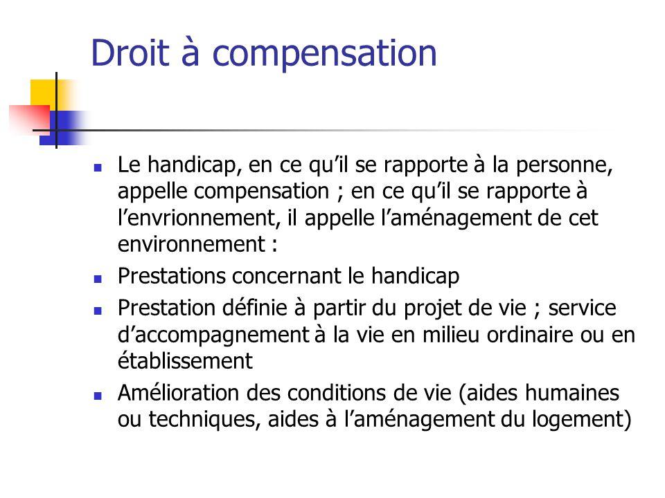 Droit à compensation