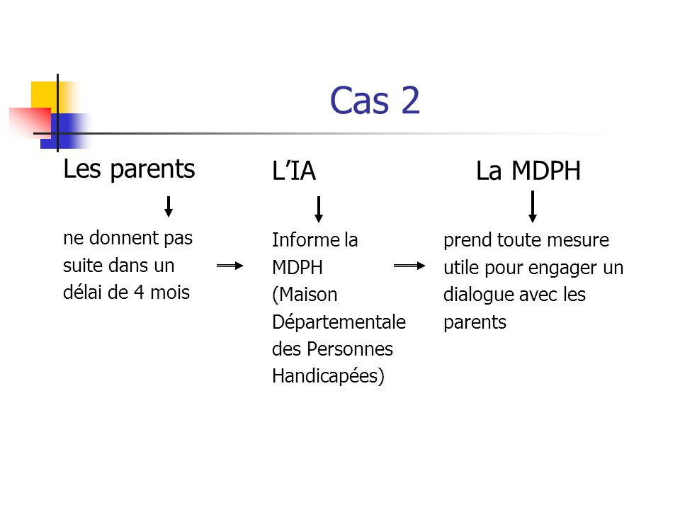 Cas 2 Les parents L'IA La MDPH ne donnent pas