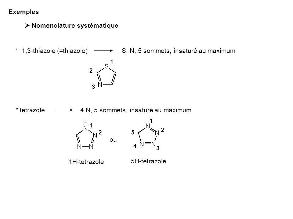  Nomenclature systématique