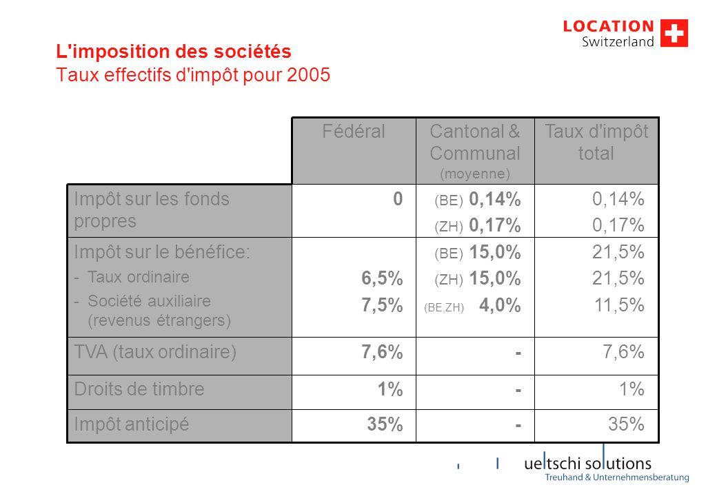 Fiscalit suisse quelles opportunit s ppt video for Taux de tva pour travaux exterieur