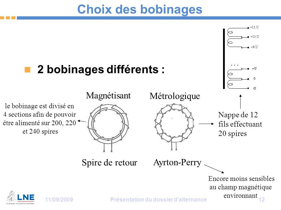 Choix des bobinages 2 bobinages différents : Magnétisant Métrologique