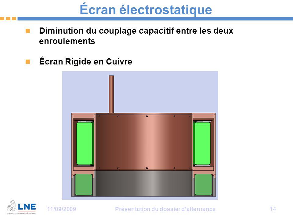 Écran électrostatique