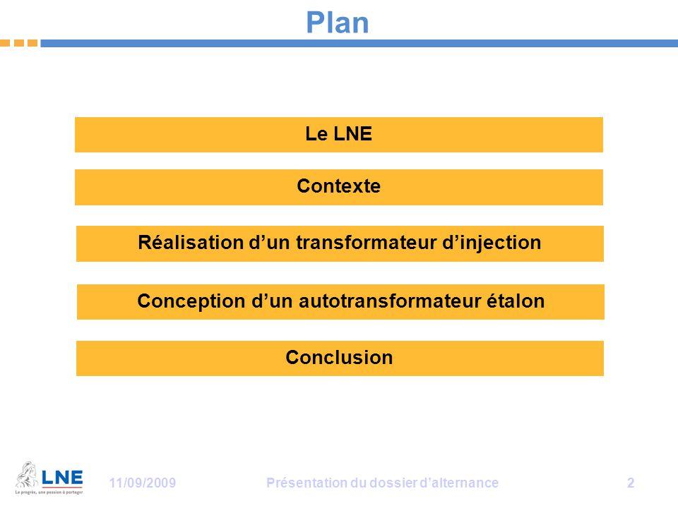 Plan Le LNE Contexte Réalisation d'un transformateur d'injection