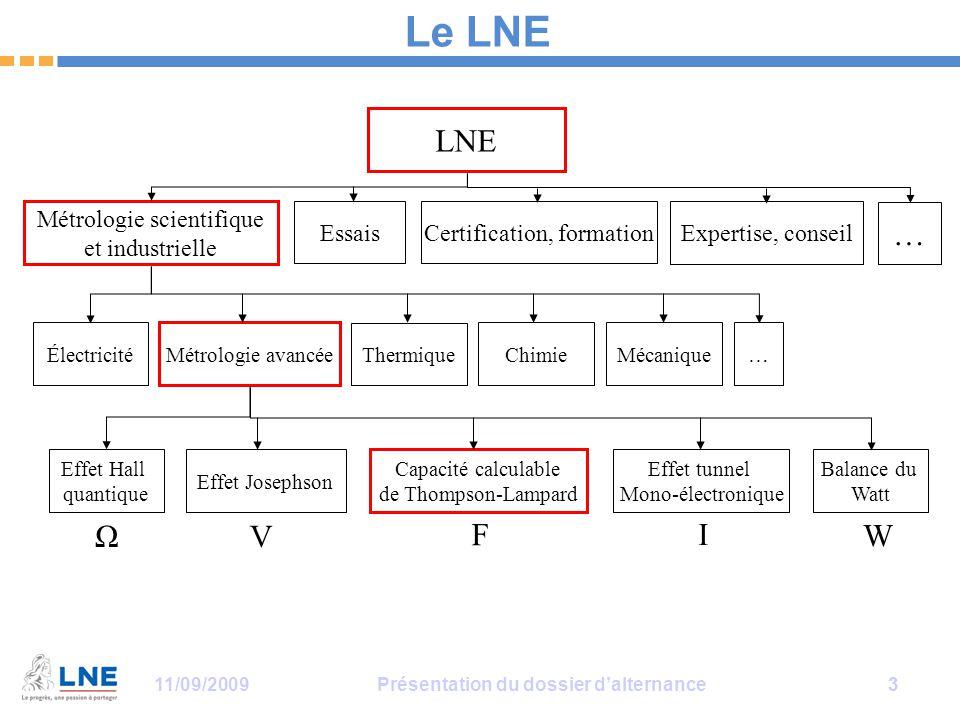 Le LNE LNE … Ω V F I W Métrologie scientifique et industrielle Essais