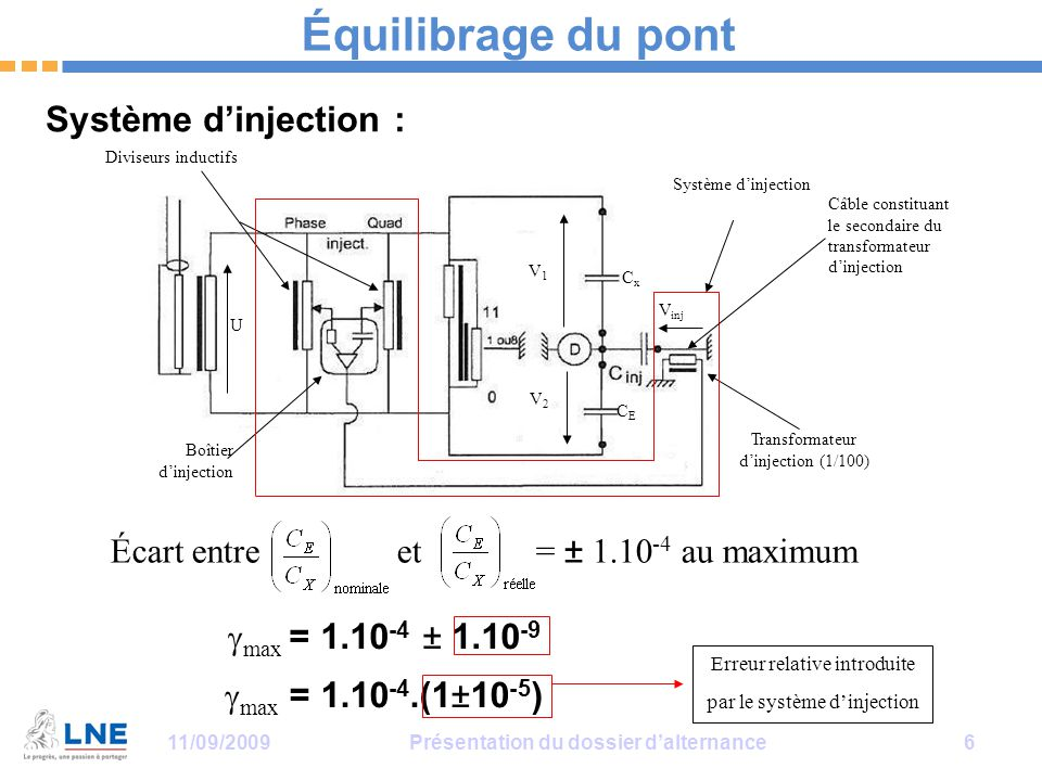 Équilibrage du pont Système d'injection :