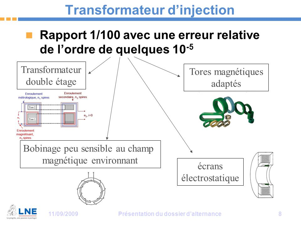 Transformateur d'injection