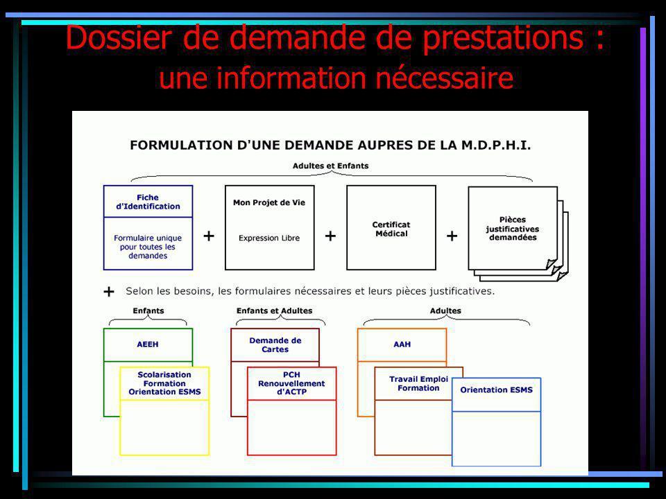 Dossier de demande de prestations : une information nécessaire