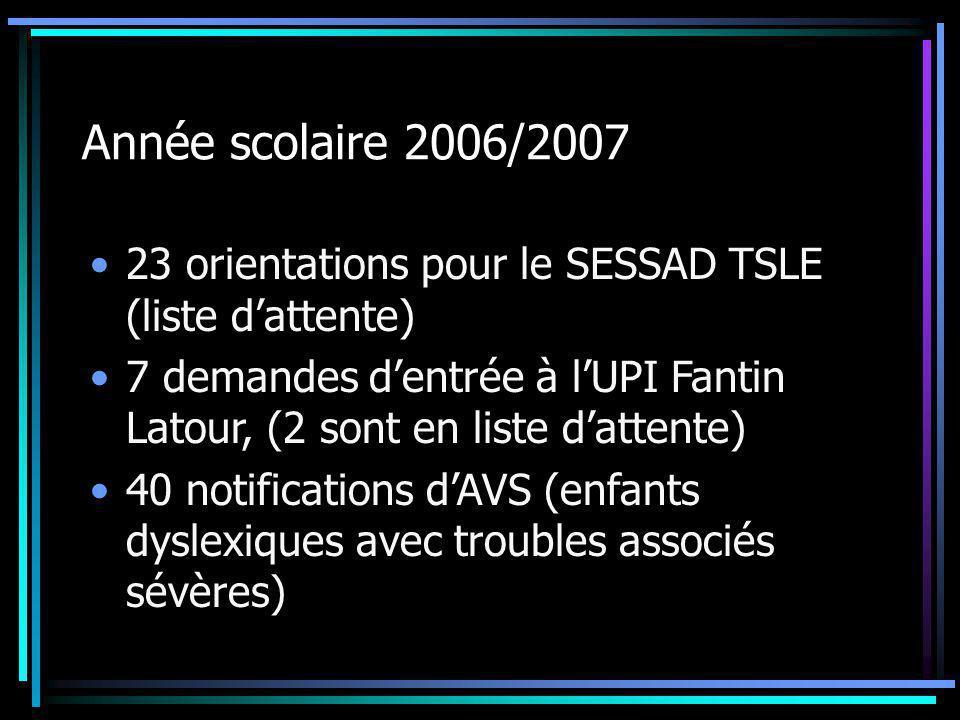 Année scolaire 2006/2007 23 orientations pour le SESSAD TSLE (liste d'attente)