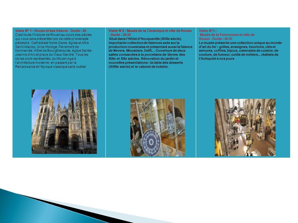Visite N° 1 : Rouen et ses trésors - Durée : 2h