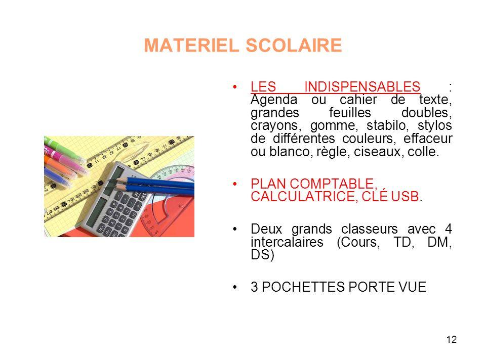 MATERIEL SCOLAIRE