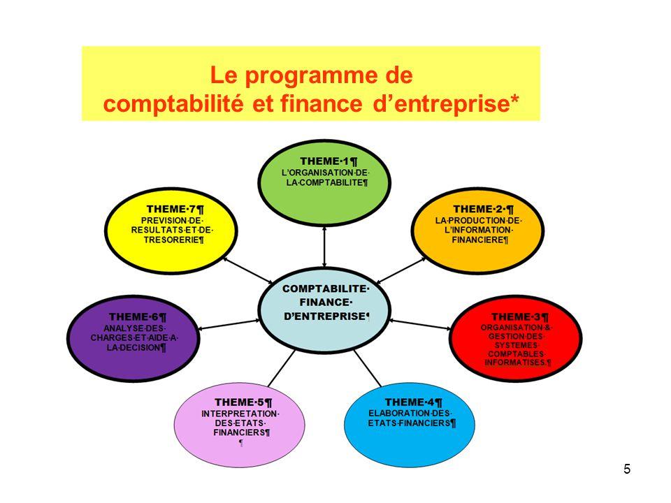comptabilité et finance d'entreprise*