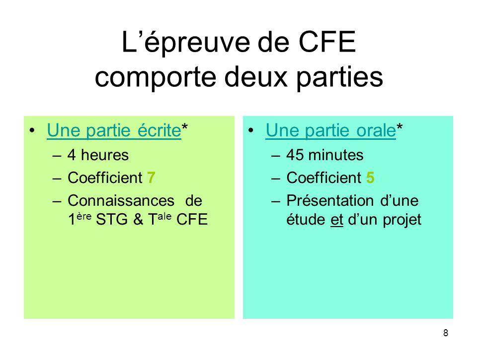 L'épreuve de CFE comporte deux parties