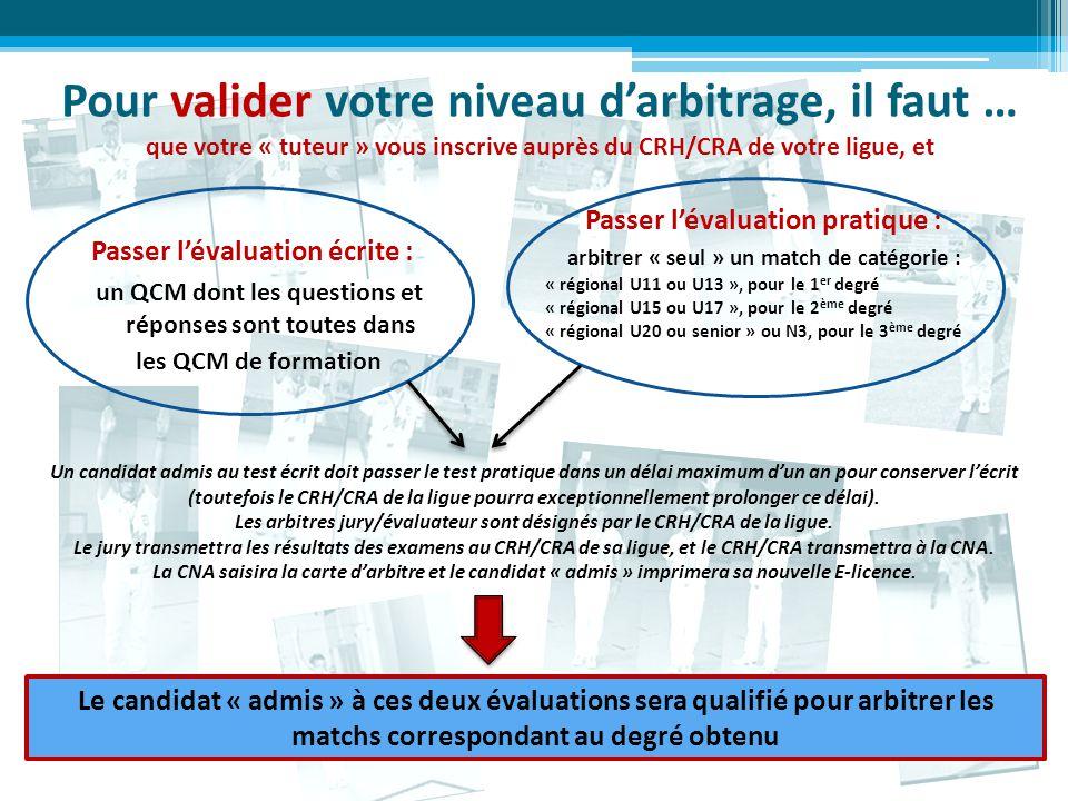 Pour valider votre niveau d'arbitrage, il faut … que votre « tuteur » vous inscrive auprès du CRH/CRA de votre ligue, et
