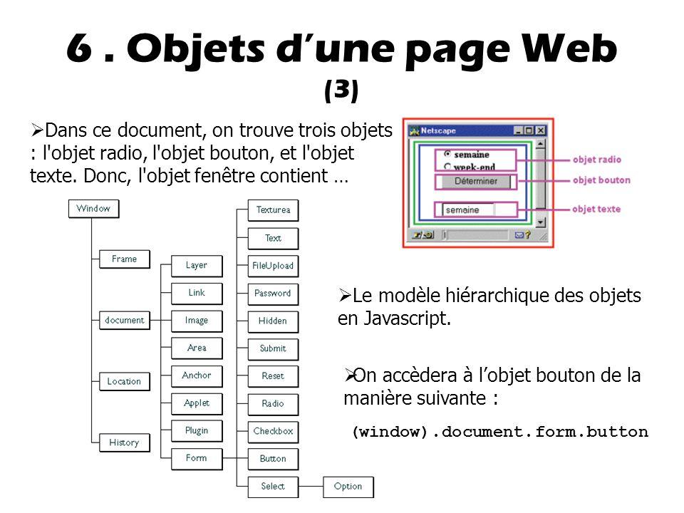 6 . Objets d'une page Web (3)