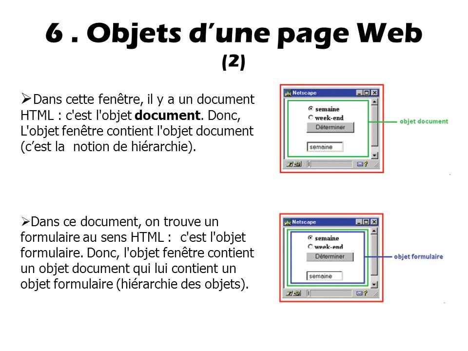 6 . Objets d'une page Web (2)